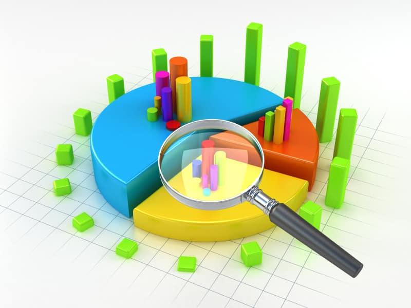 Un moyen simple pour augmenter vos chances d'atteindre rapidement vos objectifs d'entreprise