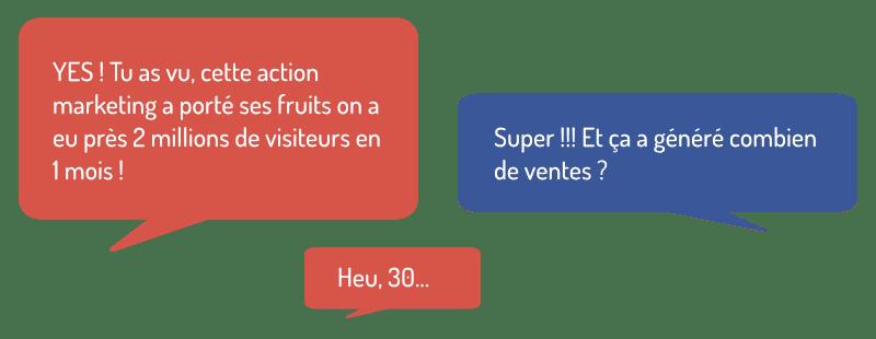 Représentation de la vanity metric via des dialogues
