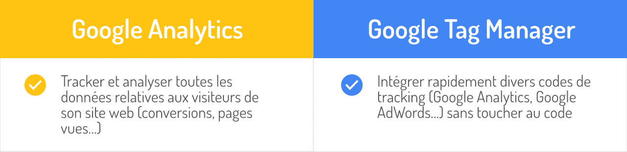 Différence Google Analytics et Google Tag Manager